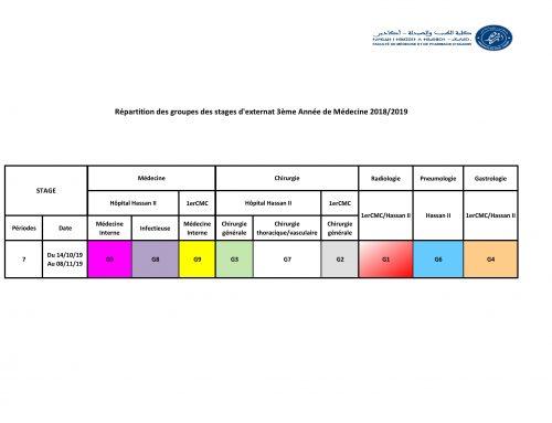 Répartition des groupes des stages d'externat 3ème Année de Médecine 2018/2019